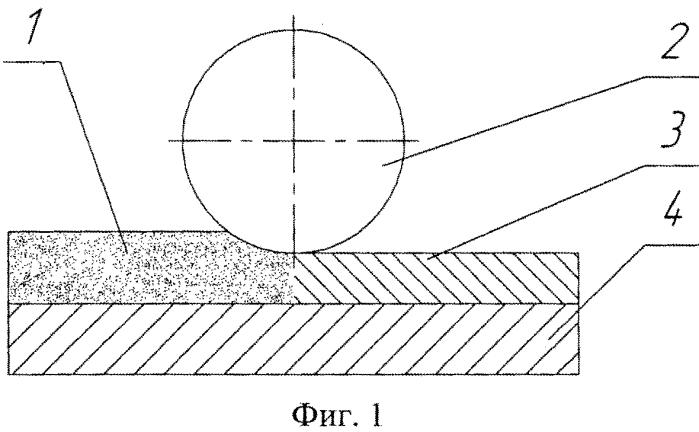Способ индукционной наплавки износостойкого покрытия