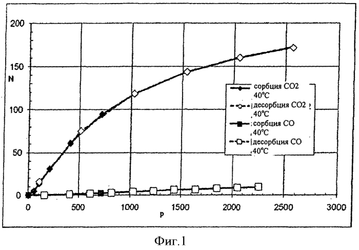 Металлорганические скелетные материалы на основе 2,5-фурандикарбоновой или 2,5-тиофендикарбоновой кислоты