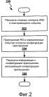 Способ и аппаратура для сигнализации приглушения в сети беспроводной связи