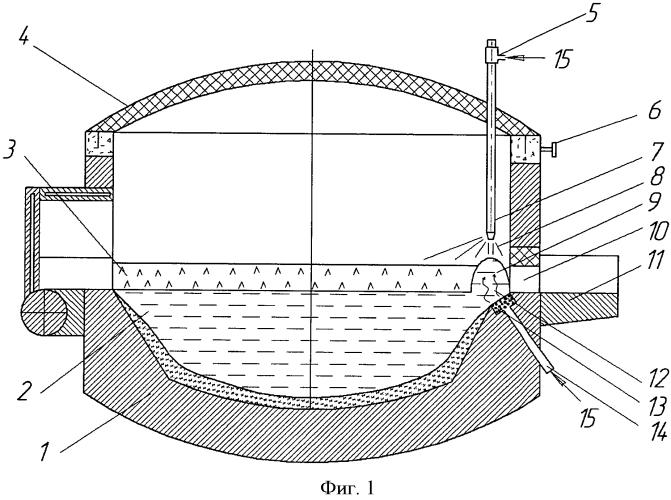 Дуговая сталеплавильная печь с использованием газодинамической отсечки шлака от металла при выпуске плавки
