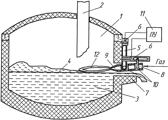 Способ газоструйной отсечки шлака при выпуске металла из дуговой печи