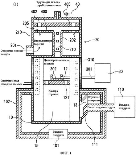 Камера сгорания, способ сжигания, устройство производства электроэнергии и способ производства электроэнергии на таком устройстве
