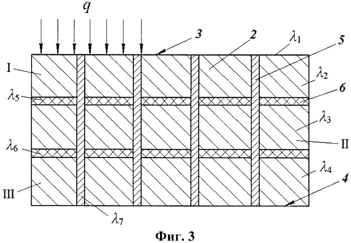 Ленточно-колодочный тормоз с тепловыми мостиками в ободе шкива