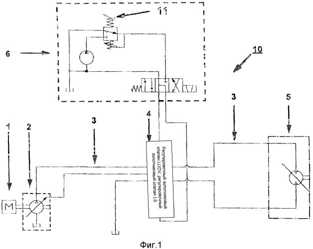 Устройство и способ управления/регулировки скорости передвижения утилитарного транспортного средства