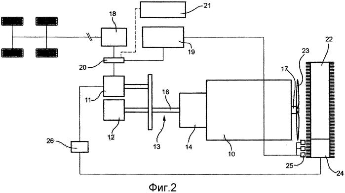 Электрогидравлическое гибридное подъемное транспортное средство