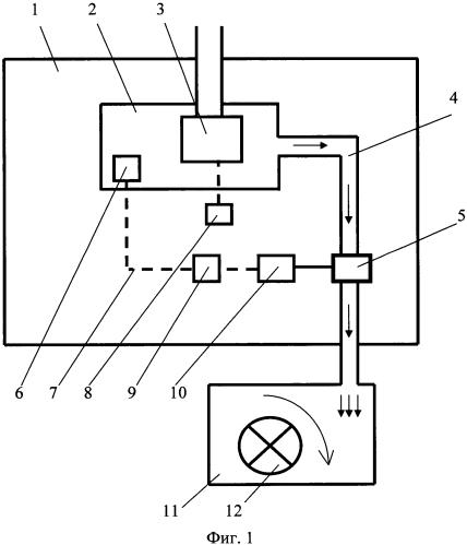 Способ удаления пороховых газов от орудия образца бронетанкового вооружения с газотурбинным двигателем