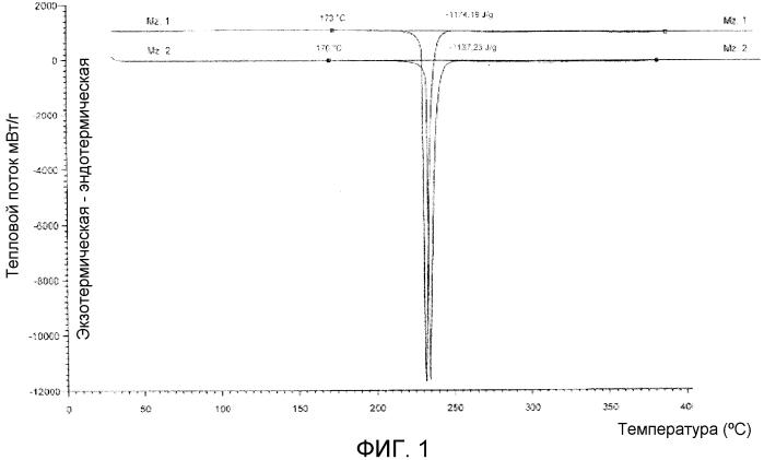 1,2-циклогександиаминплатина (ii)-бис (4-метилбензолсульфонат) и его гидраты