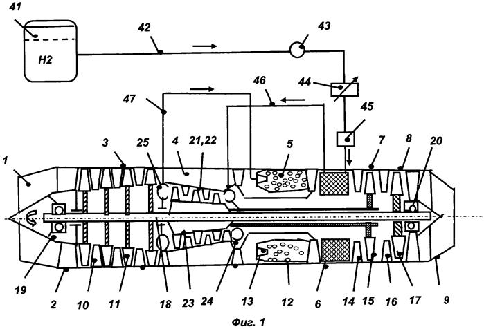 Водородный газотурбинный двигатель
