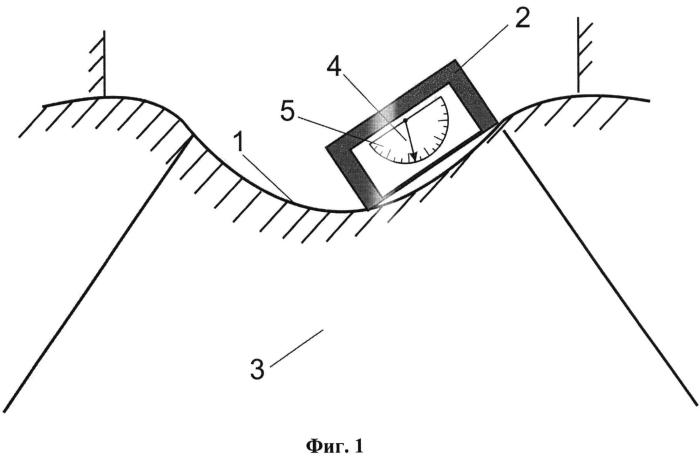 Способ георадиолокации в условиях ограниченного пространства