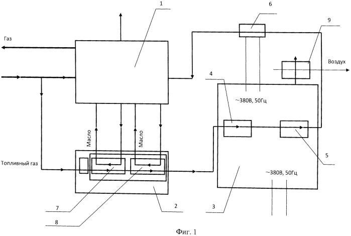 Система нагрева топливного газа с когенерационной установкой