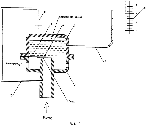 Способ защиты полых изделий от превышения заданного уровня внутреннего избыточного давления газа