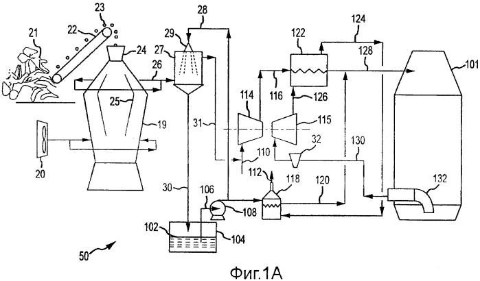 Энергетическая установка с газификатором и обработка отходов