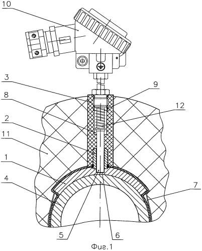 Установочное устройство для датчика измерения температуры поверхности