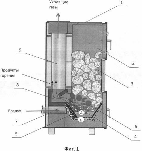 Топка для сжигания твердого топлива (варианты)