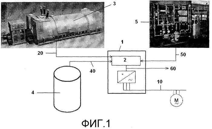 Газотурбинная система генерирования энергии, содержащая систему аварийной подачи энергии