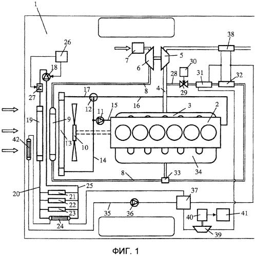 Система для преобразования тепловой энергии в механическую энергию в транспортном средстве