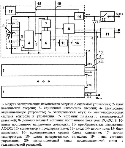 Батарея электрических накопителей энергии с распределенной аналитической системой управления