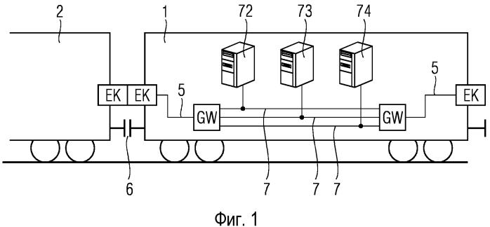 Способ и устройство для управляющей коммуникации между сцепленными частями железнодорожного состава