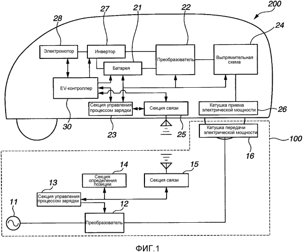 Устройство управления крутящим моментом и бесконтактная система зарядки