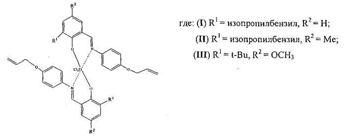 Способ получения реакторных порошков сверхвысокомолекулярного полиэтилена полимеризацией этилена