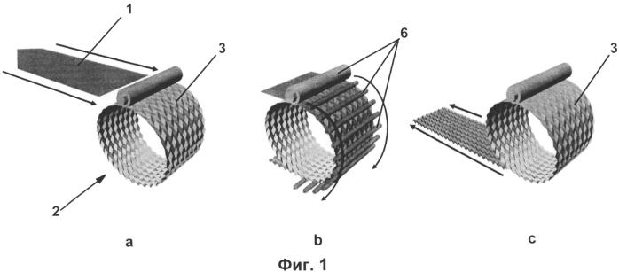 Способ и оборудование с рельефным барабаном для изготовления заполнителя для многослойных панелей