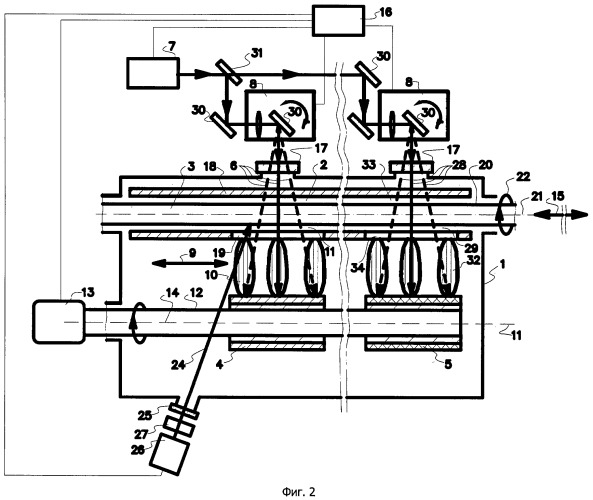 Устройство и способ для нанесения покрытий оболочек тепловыделяющих элементов