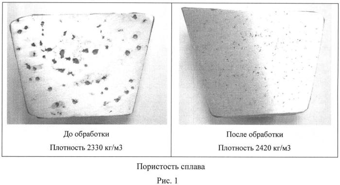 Карбонатная смесь для рафинирования алюминиевых сплавов с модифицирующим эффектом