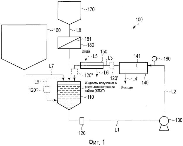 Способ получения восстановленного табачного материала и аппарат