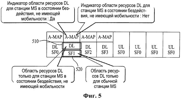Способ и устройство для передачи и приема данных нисходящей линии связи для мобильной станции без мобильности в состоянии бездействия