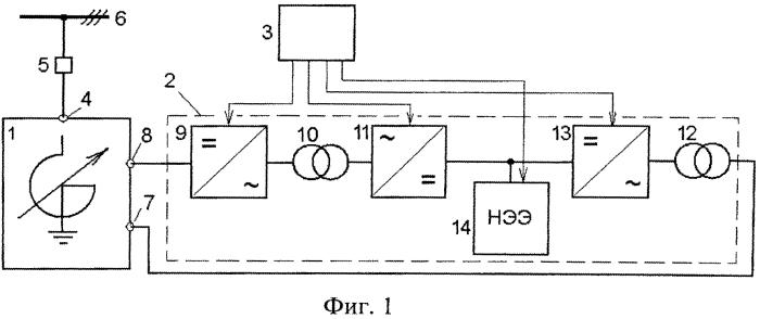 Управляемый подмагничиванием шунтирующий реактор