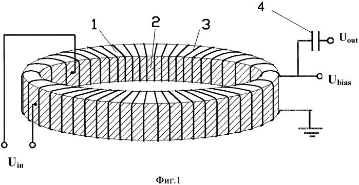 Кольцевой магнитоэлектрический трансформатор с подмагничиванием