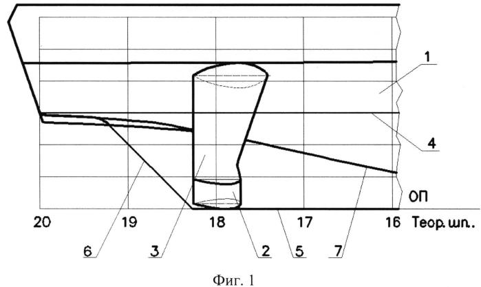 Устройство стабилизации движения надводного однокорпусного водоизмещающего быстроходного судна