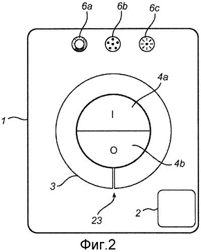 Резкий переход в круговом световодном кольце для пользовательского интерфейса с функциональными возможностями с определенным началом и концом