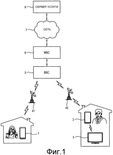 Мобильный терминал, устройство отображения и способ управления ими