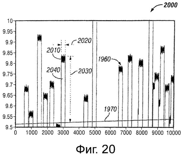 Испытания на вязкость вкладышей из поликристаллического алмазного композита (pdc), поликристаллического кубического нитрида бора (pcbn), или других твердых или сверхтвердых материалов с использованием акустической эмиссии