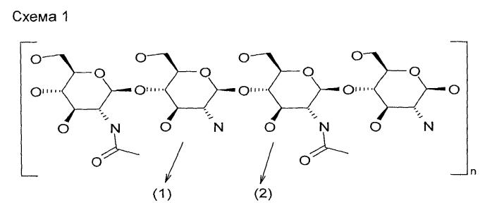 Способ совместного получения хитин-глюканового комплекса и полимеров, содержащих глюкозу, маннозу и/или галактозу, путем ферментации дрожжей pichia pastoris