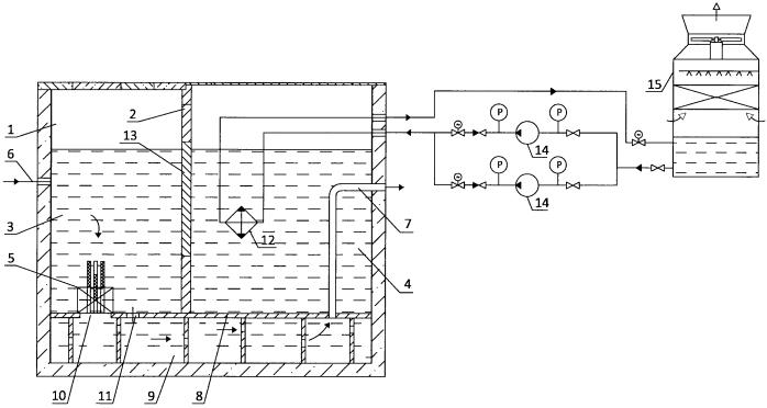 Ядерный реактор бассейнового типа