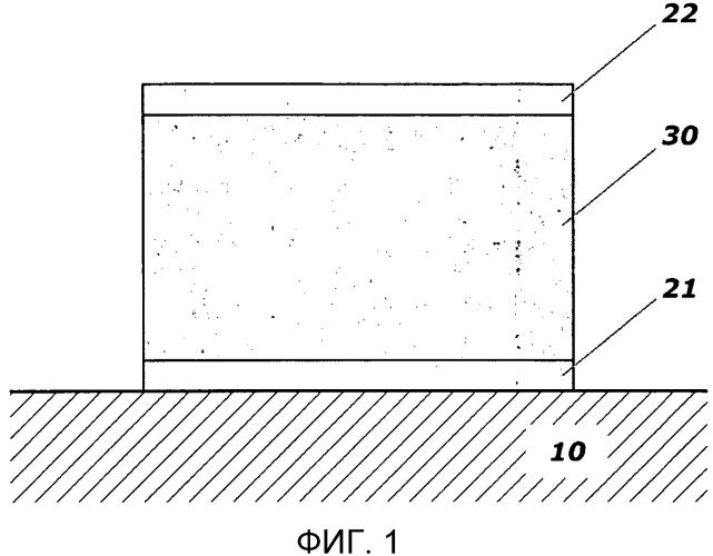 Электропроводные тонкие пленки с высокой термостойкостью