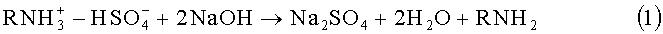 Способ удаления термически стабильных солей из поглотителей кислотных газов