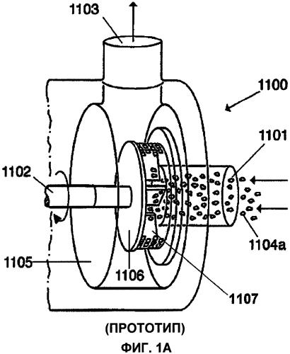 Способ и рабочий узел для приготовления микрочастиц с использованием эмульсии