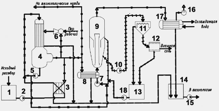 Способ производства железоокисных пигментов и сульфата калиевых удобрений