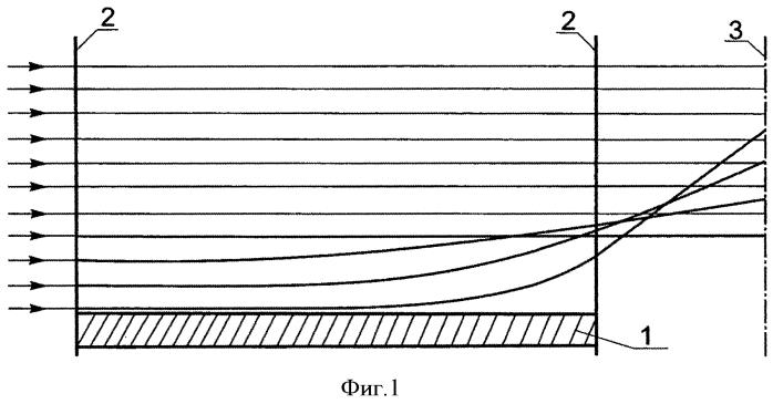 Способ исследования состояния течения в пограничном слое