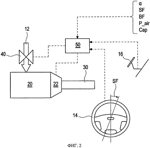 Система и способ эксплуатации двигателя транспортного средства