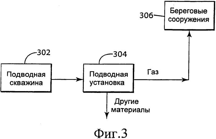 Подводная установка для разделения полученной из подводной скважины смеси (варианты) и способ разделения полученной из подводной скважины смеси в подводной установке