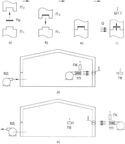 Способ огнезащиты стыков строительных конструкций