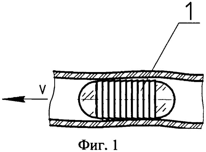 Адаптивное устройство зондирования желудочно-кишечного тракта