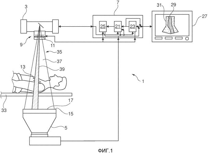 Способ получения рентгеновского изображения и устройство получения рентгеновского изображения с автоматическим позиционированием клиньев