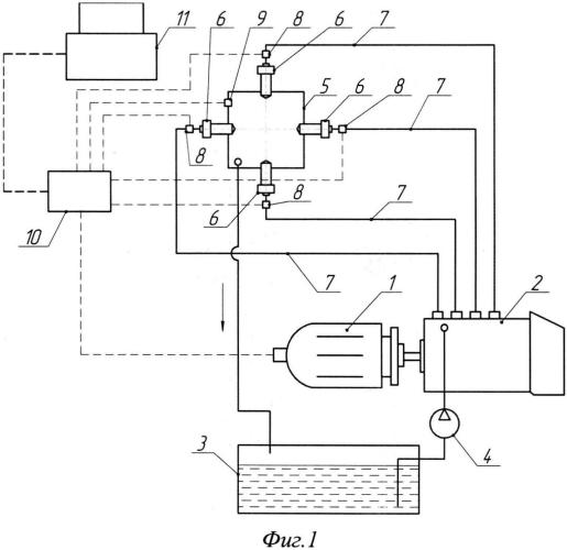 Способ испытания и регулировки дизельной топливной аппаратуры и стенд для его осуществления