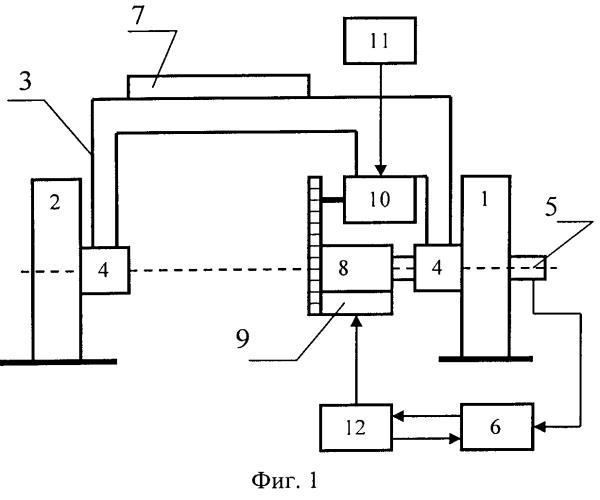 Устройство для определения коэффициента сцепления колеса с поверхностью искусственного покрытия