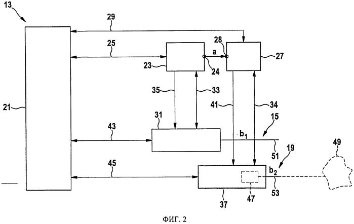 Способ управления доступом к среде передачи для шинной системы и устройство связи
